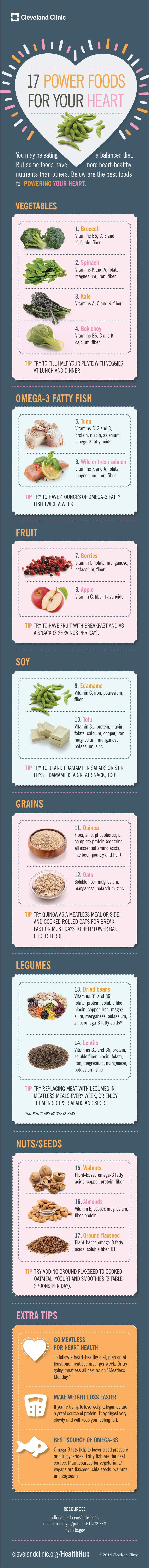 Power-Foods-for-Heart-Infographic_05.21.2014 720x4981__optimized