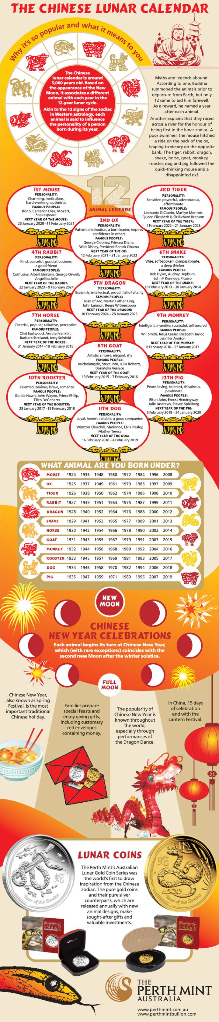 Chinese-Calendar-Infographic