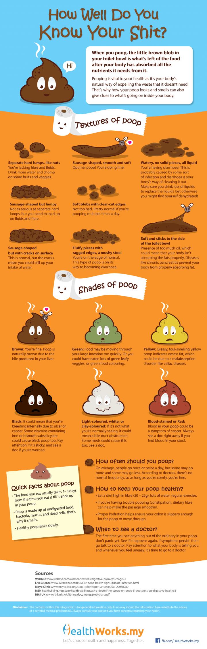 Healthworks-Poop-Infographic 720x2250